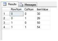 SQL Server Matrix Multiplication