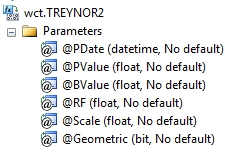 TREYNOR2 function for SQL Server